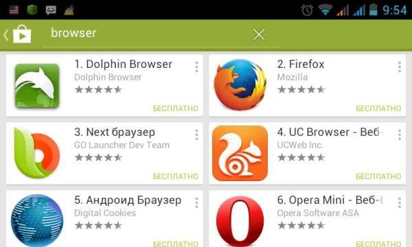 Самый быстрый браузер для планшета