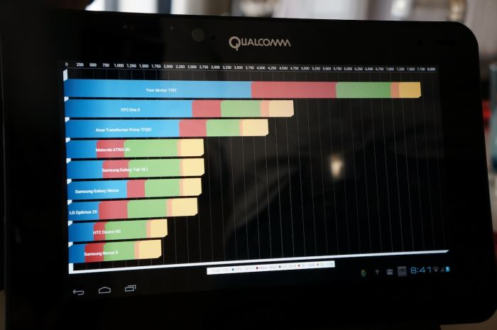 программа для проверки планшета